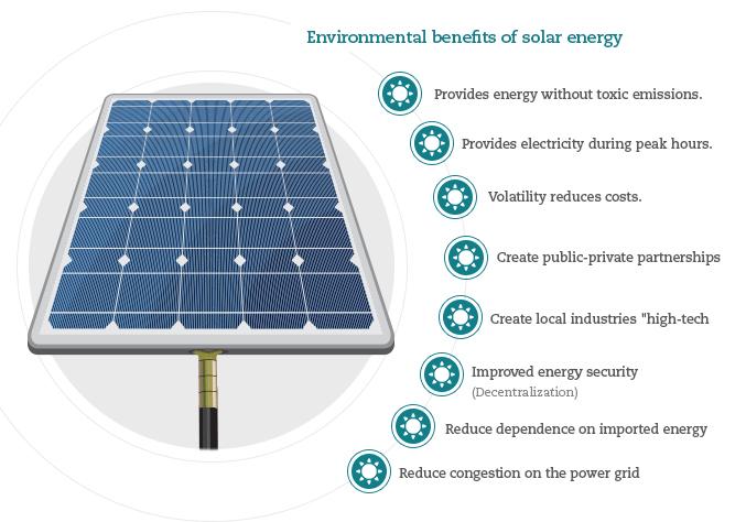 Renewable Energy In Pakistan
