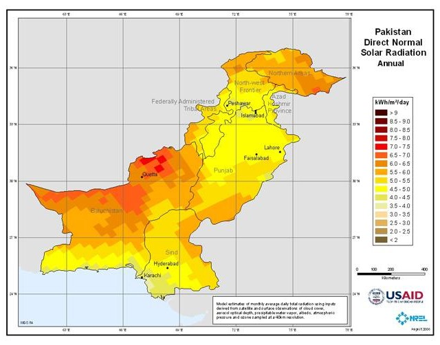 Pakistan is ideal for Solar Energy Archives - CTI integrator